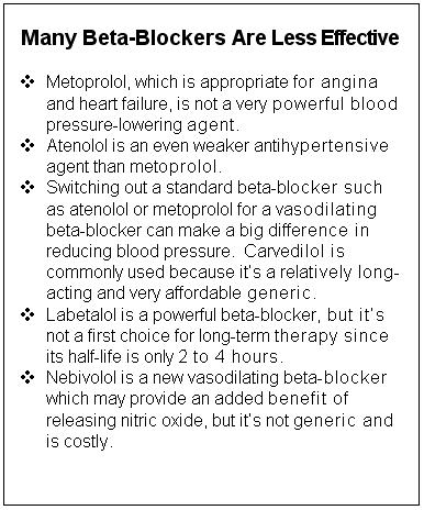 beta blocker in case of heart